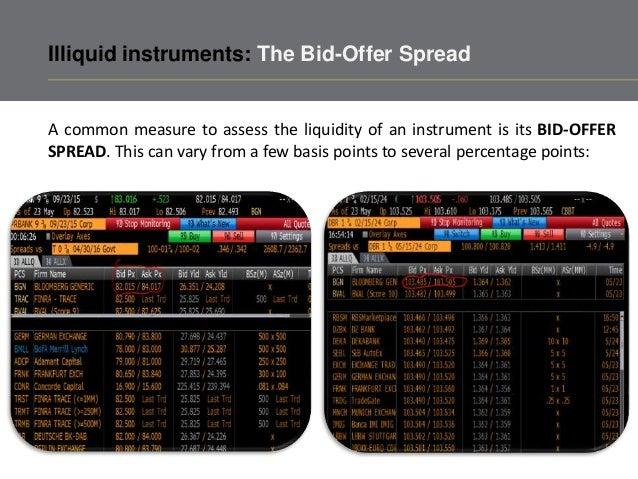 Illiquid options trading