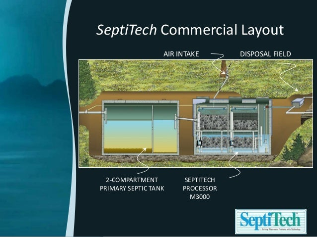 septic tank schematic wiring diagram septic tank control