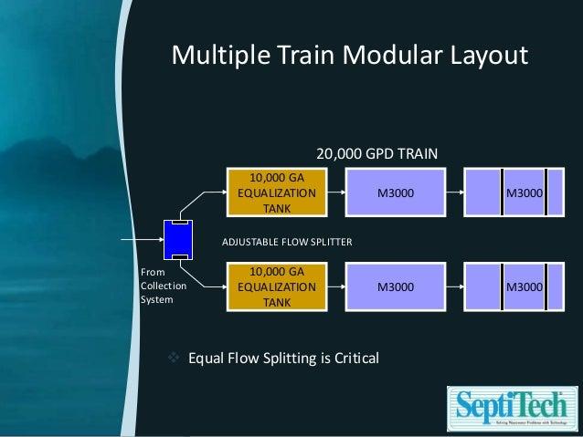 Septitech Staar Denitrification Wastewater Presentation