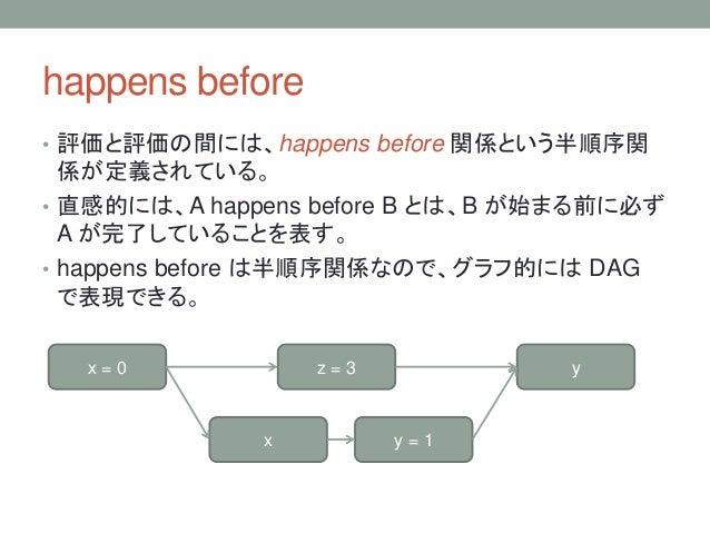 happens before • 評価と評価の間には、happens before 関係という半順序関 係が定義されている。 • 直感的には、A happens before B とは、B が始まる前に必ず A が完了していることを表す。 • ...