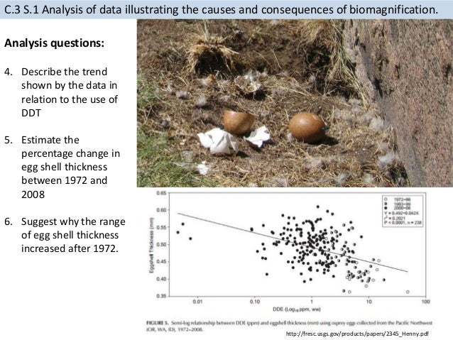 C 3 impact of humans on ecosystems