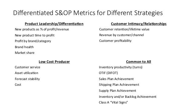 sales and operations planning metrics