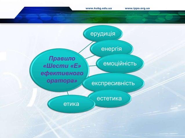 www.kubg.edu.ua www.ippo.org.ua ерудиція енергія емоційність експресивність естетика етика Правило «Шести «Е» ефективного ...
