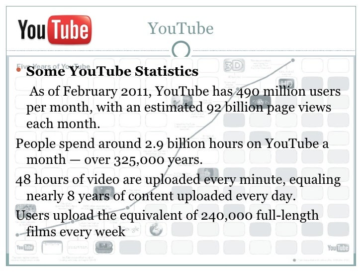 YouTube Some YouTube Statistics  As of February 2011, YouTube has 490 million users per month, with an estimated 92 billi...