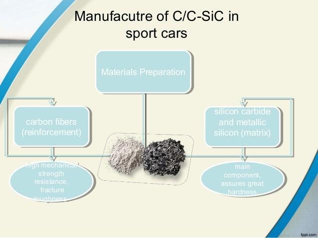 C C Sic Composite Brake Disk