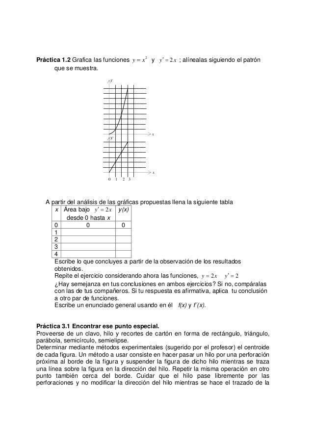 Práctica 1.2 Grafica las funciones 2xy = y xy 2=′ ; alínealas siguiendo el patrónque se muestra.A partir del análisis de l...