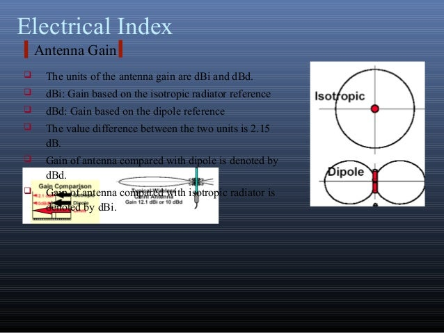 Electrical Index The units of the antenna gain are dBi and dBd. dBi: Gain based on the isotropic radiator reference dBd...