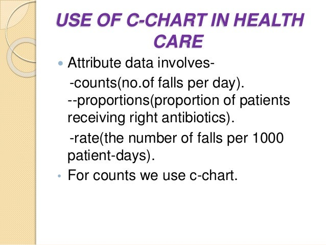 c chart