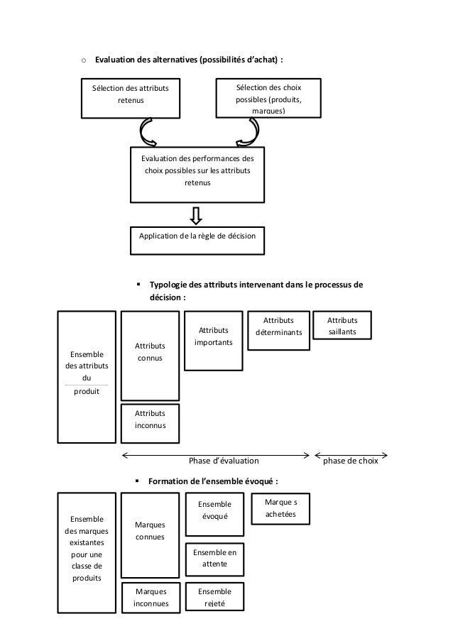 processus de la recherche dinformation essay Comment les tâches amont du processus de développement préconisé national de la recherche un système d'information, post.