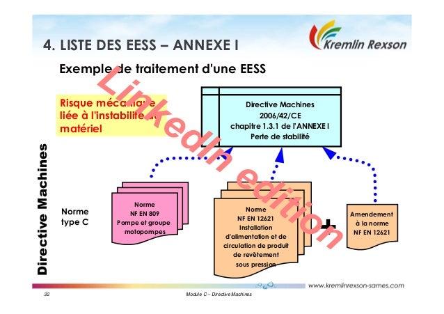32 Module C – Directive Machines DirectiveMachines4. LISTE DES EESS – ANNEXE I Exemple de traitement d'une EESS Risque méc...
