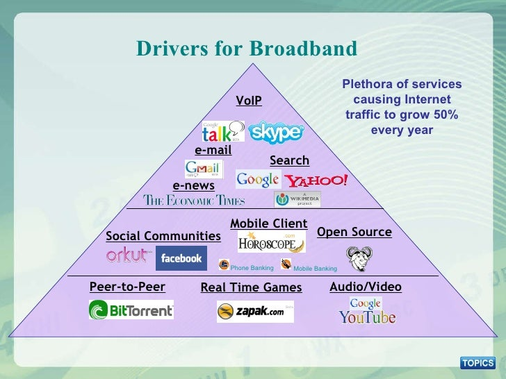 Drivers for Broadband Plethora of services causing Internet traffic to grow 50% every year Peer-to-Peer Audio/Video Real T...