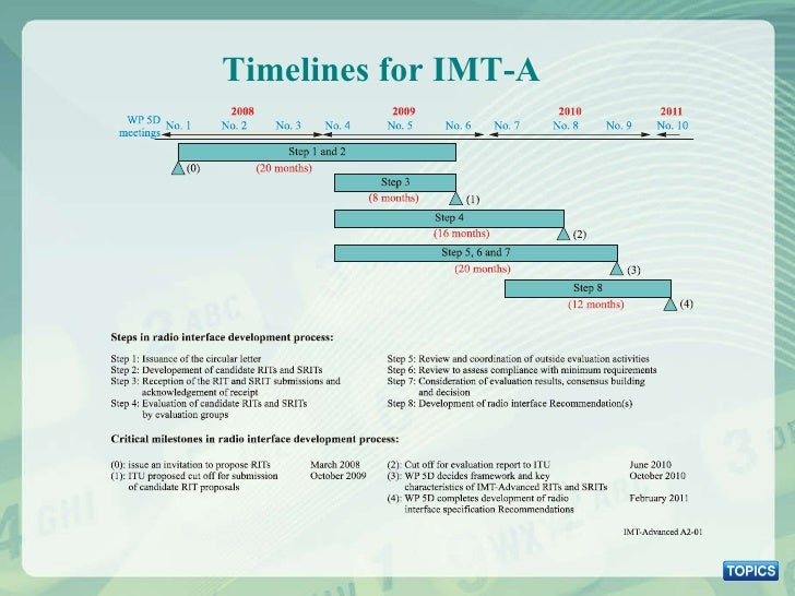 Timelines for IMT-A