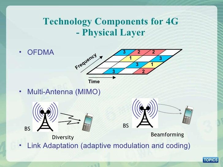 Technology Components for 4G - Physical Layer <ul><li>OFDMA </li></ul><ul><li>Multi-Antenna (MIMO) </li></ul><ul><li>Link ...