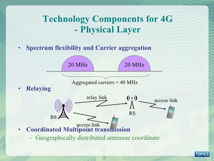 Technology Components for 4G - Physical Layer <ul><li>Spectrum flexibility and Carrier aggregation </li></ul><ul><li>Relay...