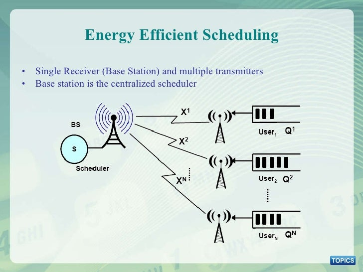 Energy Efficient Scheduling <ul><li>Single Receiver (Base Station) and multiple transmitters </li></ul><ul><li>Base statio...