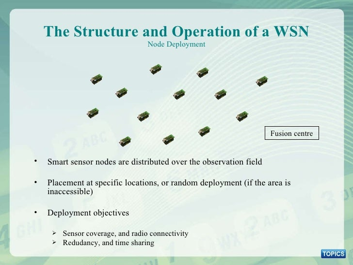 The Structure and Operation of a WSN Node Deployment Fusion centre <ul><li>Smart sensor nodes are distributed over the obs...