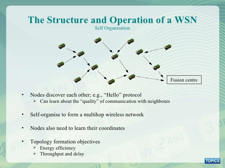 """The Structure and Operation of a WSN Self Organisation Fusion centre <ul><li>Nodes discover each other; e.g., """"Hello"""" prot..."""