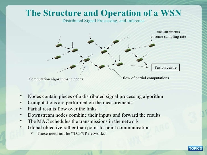 The Structure and Operation of a WSN Distributed Signal Processing, and Inference Fusion centre flow of partial computatio...