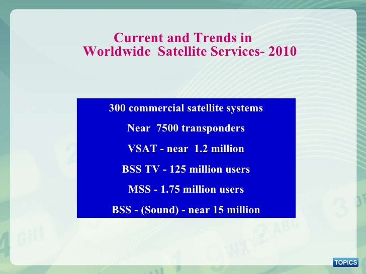 Current and Trends in Worldwide  Satellite Services- 2010 300 commercial satellite systems Near  7500 transponders VSAT - ...