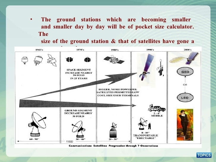 <ul><ul><li>The ground stations which are becoming smaller  and smaller day by day will be of pocket size calculator.  The...