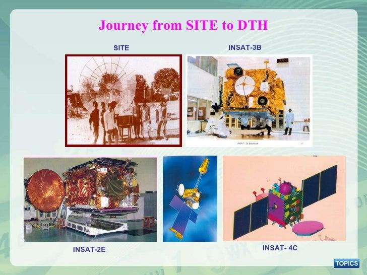Journey from SITE to DTH INSAT-2E INSAT- 4C SITE INSAT-3B