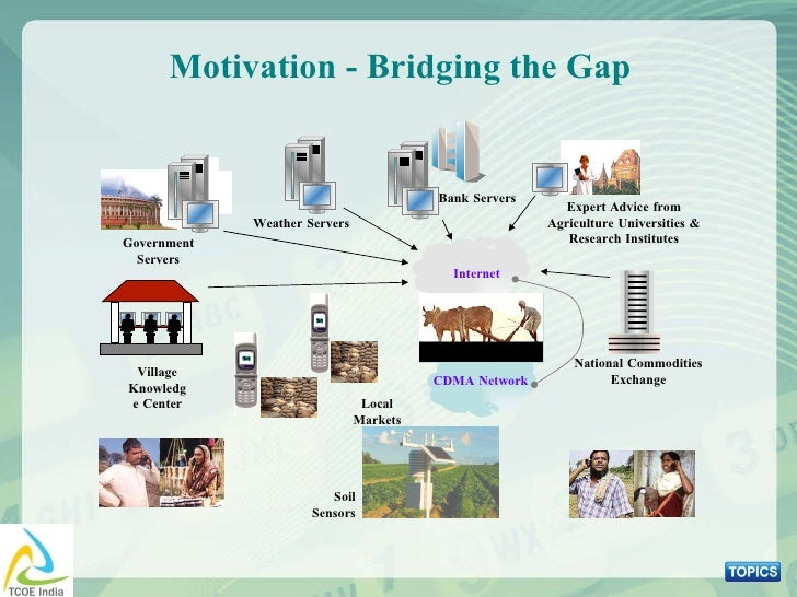 Motivation - Bridging the Gap CDMA Network Government Servers Weather Servers Bank Servers National Commodities Exchange E...