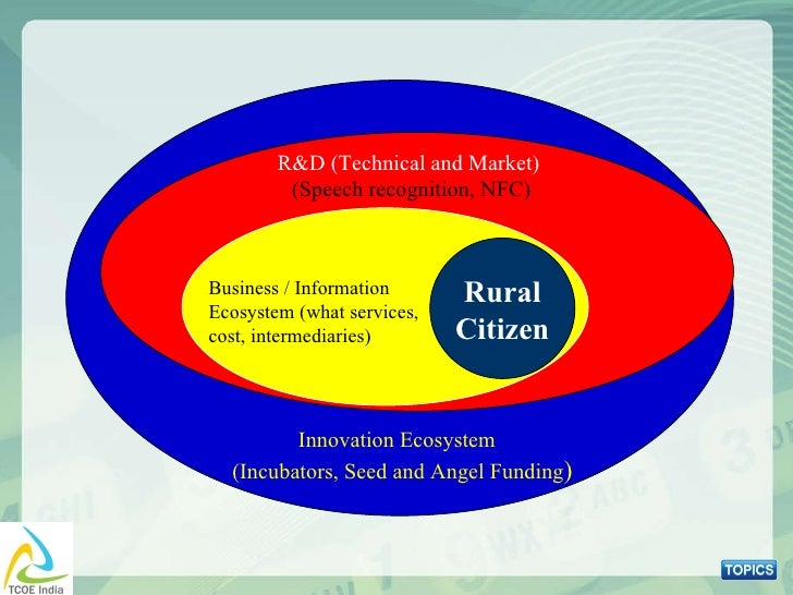 Innovation Ecosystem  (Incubators, Seed and Angel Funding ) Rural Citizen Business / Information Ecosystem (what services,...
