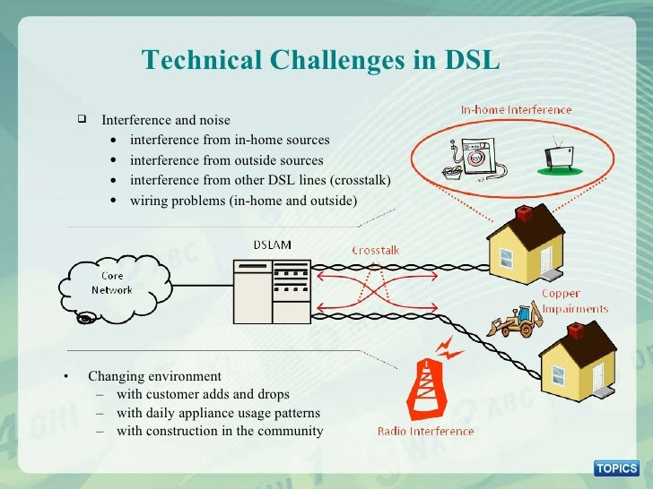 Technical Challenges in DSL <ul><li>Changing environment </li></ul><ul><ul><li>with customer adds and drops </li></ul></ul...