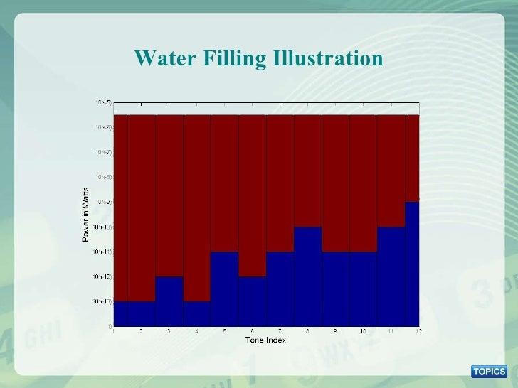 Water Filling Illustration