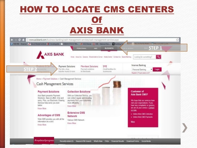 Cash message service cms 3