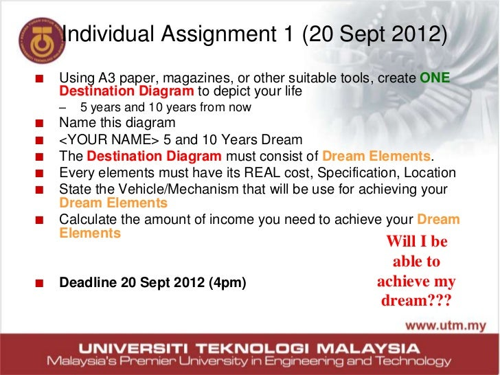 Individual Assignment 1 (20 Sept 2012)■ Using A3 paper, magazines, or other suitable tools, create ONE    Destination Diag...