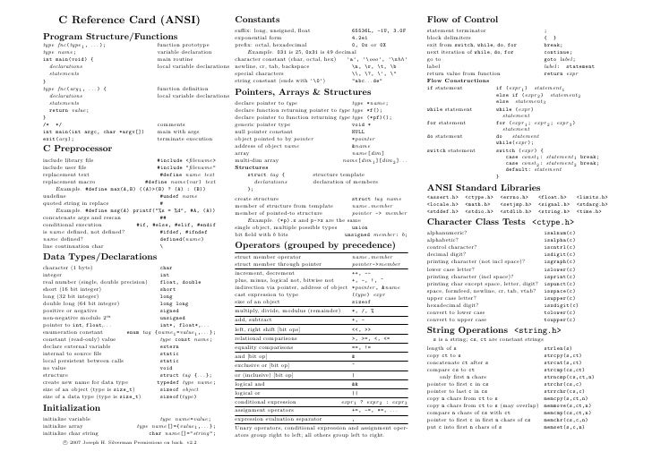C Reference Card (ANSI)                                        Constants                                                  ...