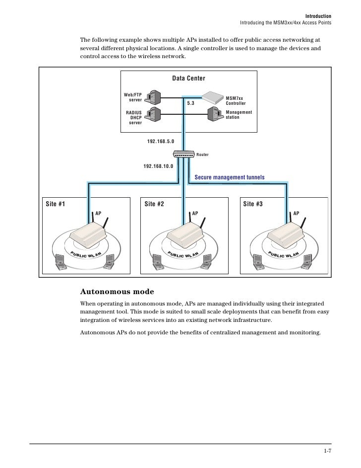 IntroductionIntroducing the MSM3xx/4xx Access Points                      An autonomous AP can be used to create a wireles...