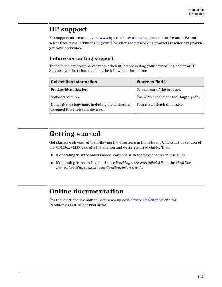 IntroductionOnline documentation1-12