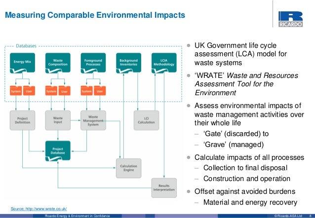 Non Biogenic Natural Gas