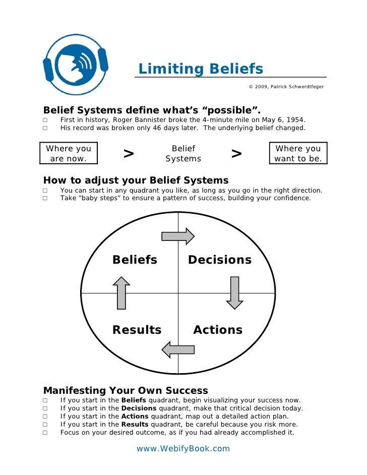 Limiting Beliefs                                                               © 2009, Patrick Schwerdtfeger     Belief Sy...