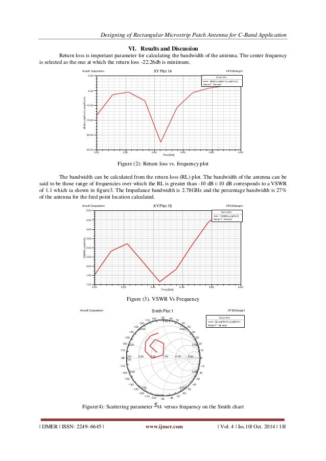 Research paper on microstrip antenna design