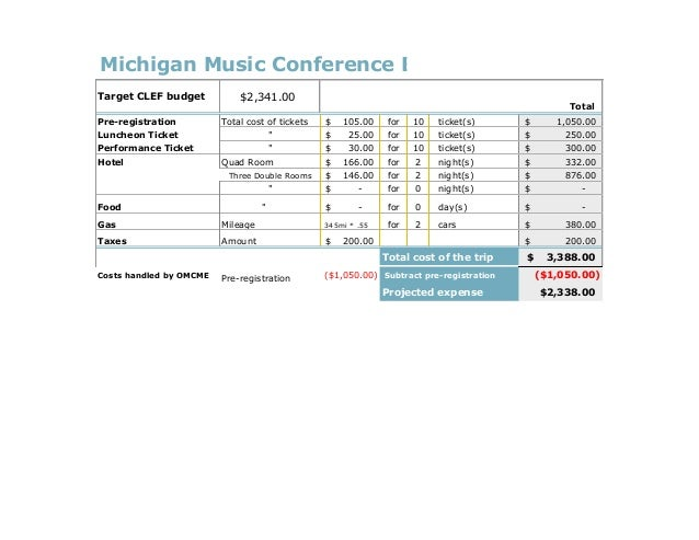 Budget Proposal For Michigan Music Conference