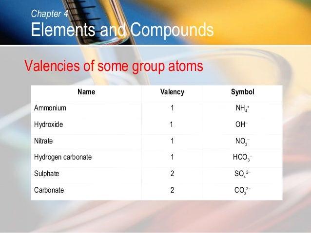 Zinc periodic table