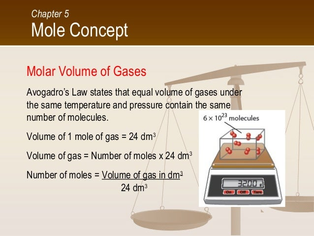 mole concept To solve this problem, chemists introduced the mole concept the mole is the unit  for the si base quantity the amount of substance and the.