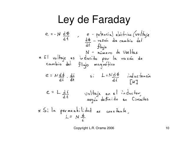 Ley de Faraday  Copyright L.R. Orama 2006 10