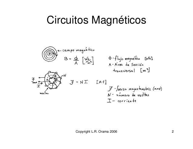 Circuitos Magnéticos  Copyright L.R. Orama 2006 2