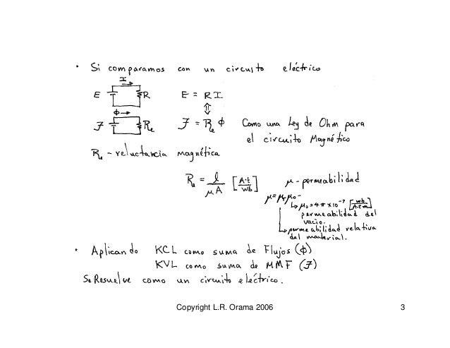 Copyright L.R. Orama 2006 3