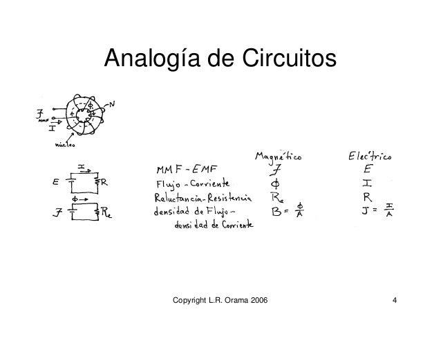 Analogía de Circuitos  Copyright L.R. Orama 2006 4