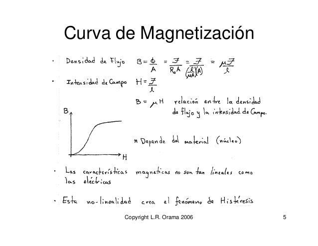 Curva de Magnetización  Copyright L.R. Orama 2006 5