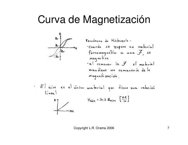 Curva de Magnetización  Copyright L.R. Orama 2006 7