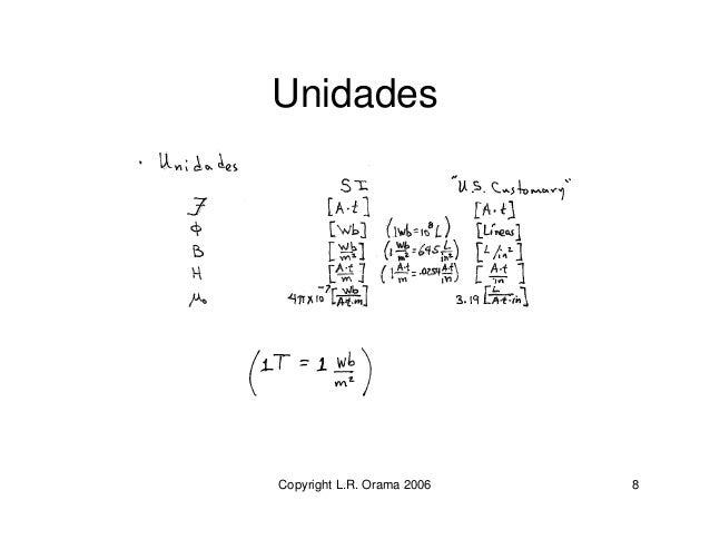 Unidades  Copyright L.R. Orama 2006 8