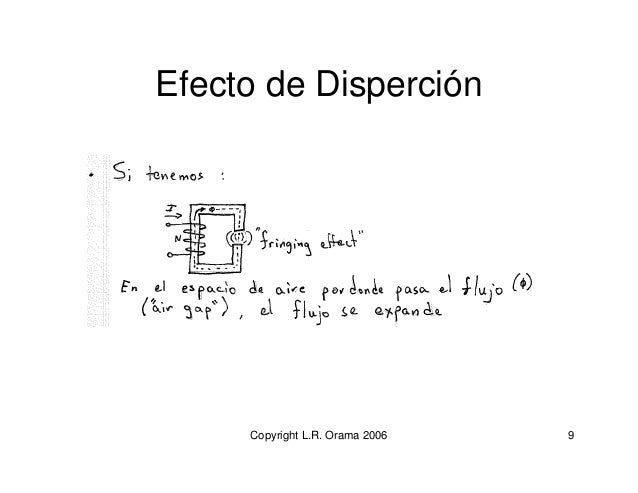 Efecto de Disperción  Copyright L.R. Orama 2006 9