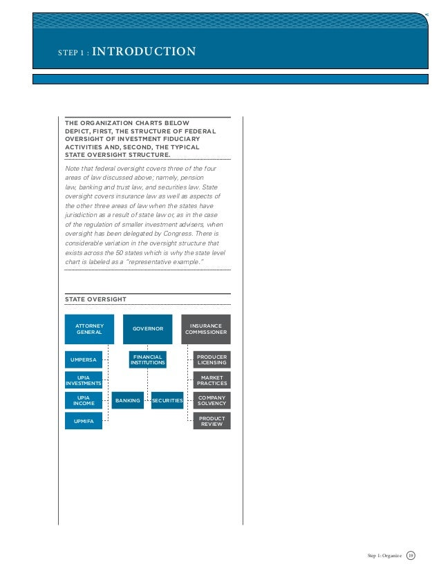 Investment Banking Handbook - City Career Series
