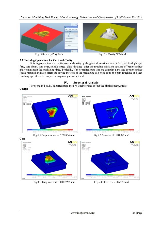Injection Moulding Tool Design Manufacturing, Estimation and